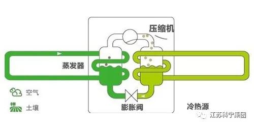 三恒系统丨用硬核的科技,造柔软的生活