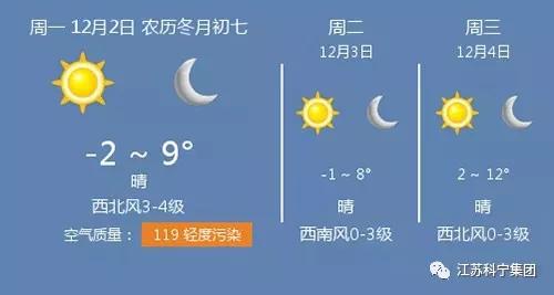 """气温跌至零下,""""速冻模式""""即将开启,请收好这份【壁挂炉防冻指南】"""