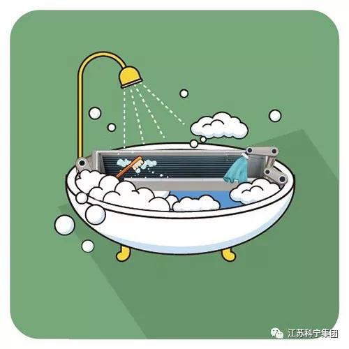 健康过夏天,中央空调清洗大作战!
