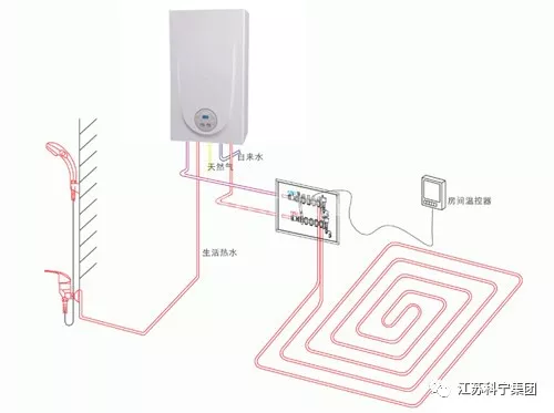科宁锅炉防冻