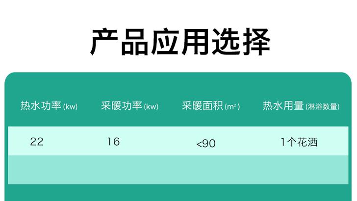 威能turboMINI VU/VUW(迷你型燃气采暖热水炉)